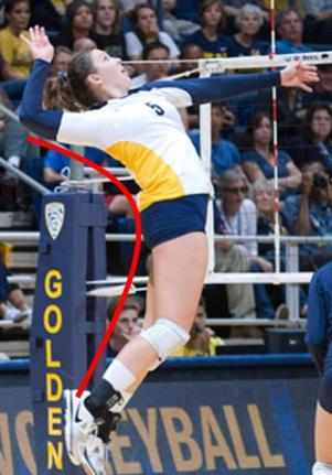 Reverse C in Volleyball