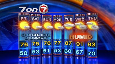 Cooler and Humid