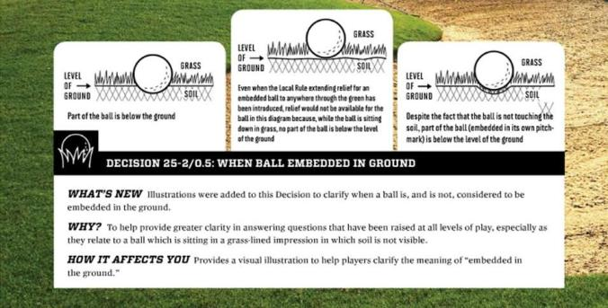 2014 Rule Decisions Imbedded Ball