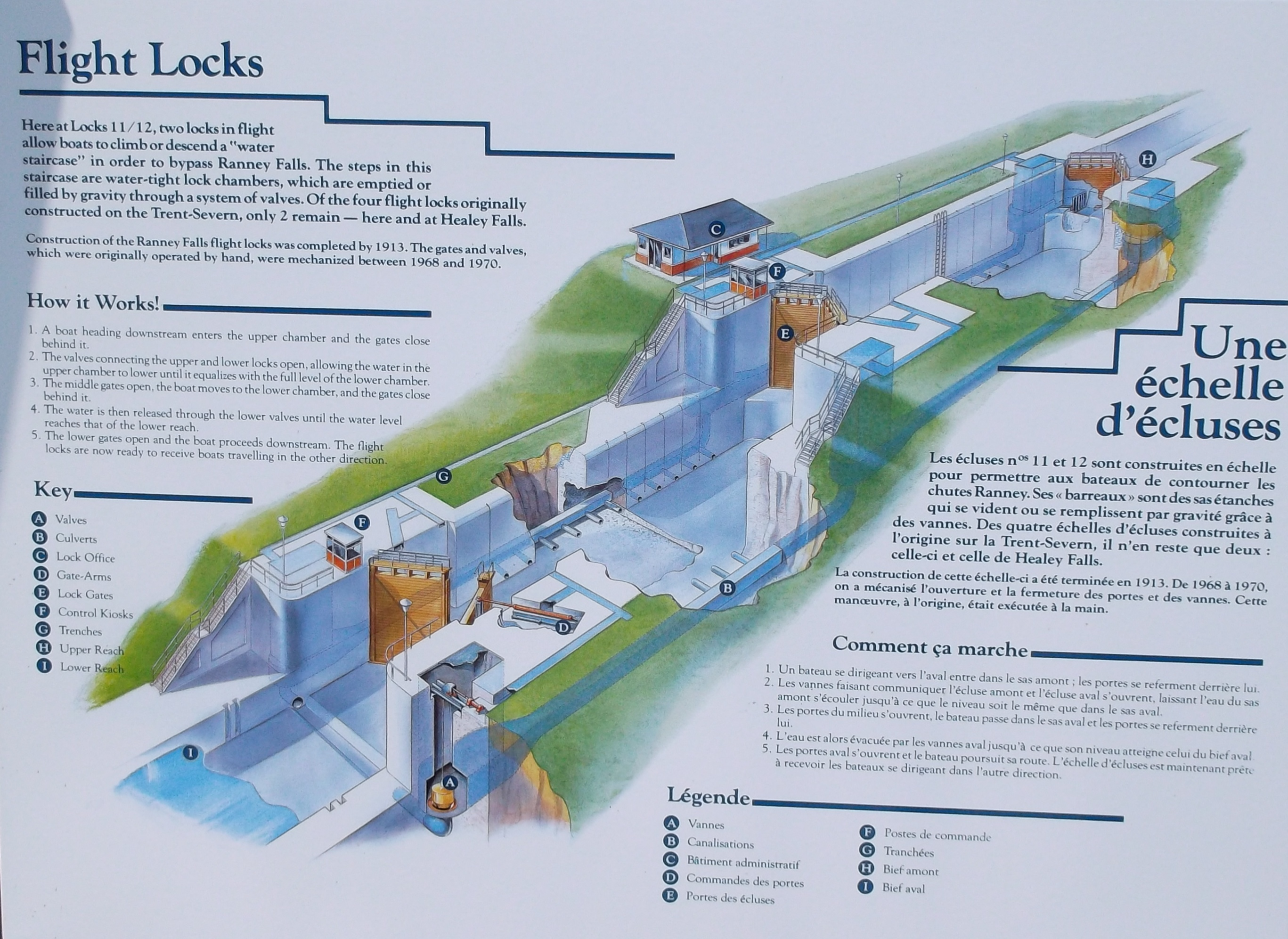 Plackard for Locks