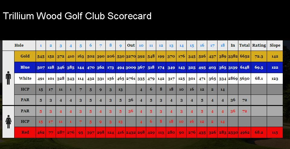 Trillium Wood Golf Club Scorecard