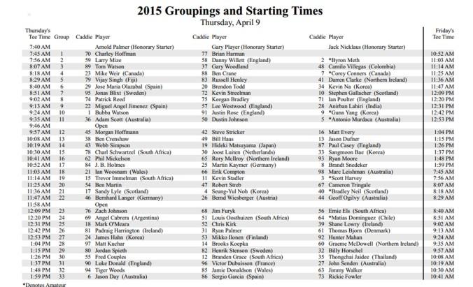 Masters Pairings 2015