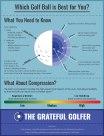 GG-golf-ball-infographic