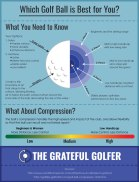 GG-golf-ball-infographic
