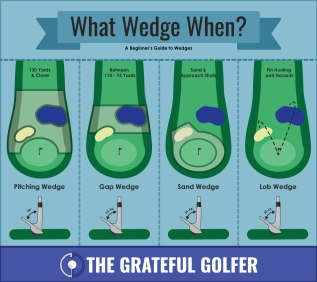 GG-infographic-what-wedge-when