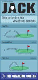 GG-infographic-shot-terminology.jpg