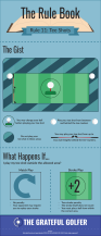 GG-rule-book-infographic-rule-11-tee-shots