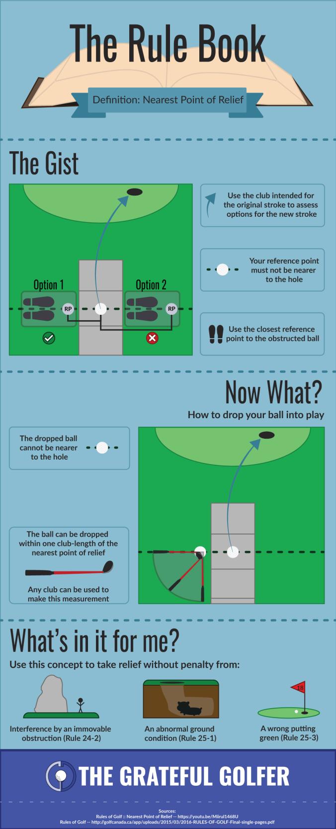 GG-rule-book-infographic-PONR