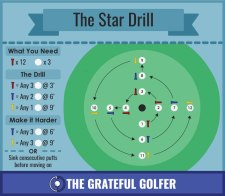GG-star-drill-infographic2[606]
