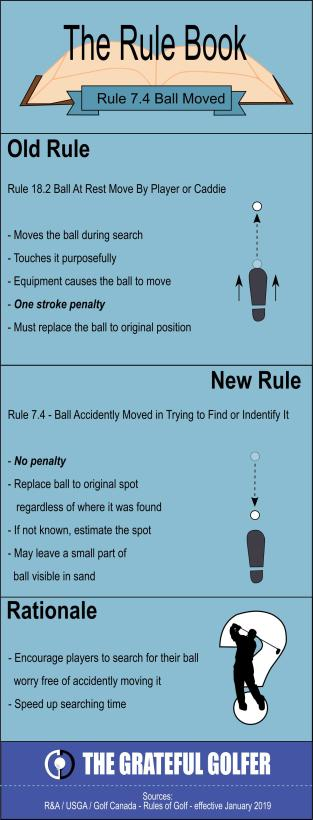 Rule 7.4 Moving Own Ball During Search